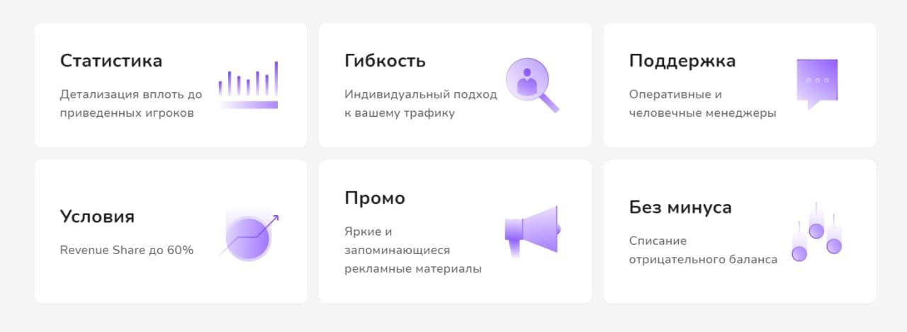 Profit Partners регистрация