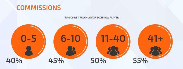Комиссия и выплаты в PlayAttack